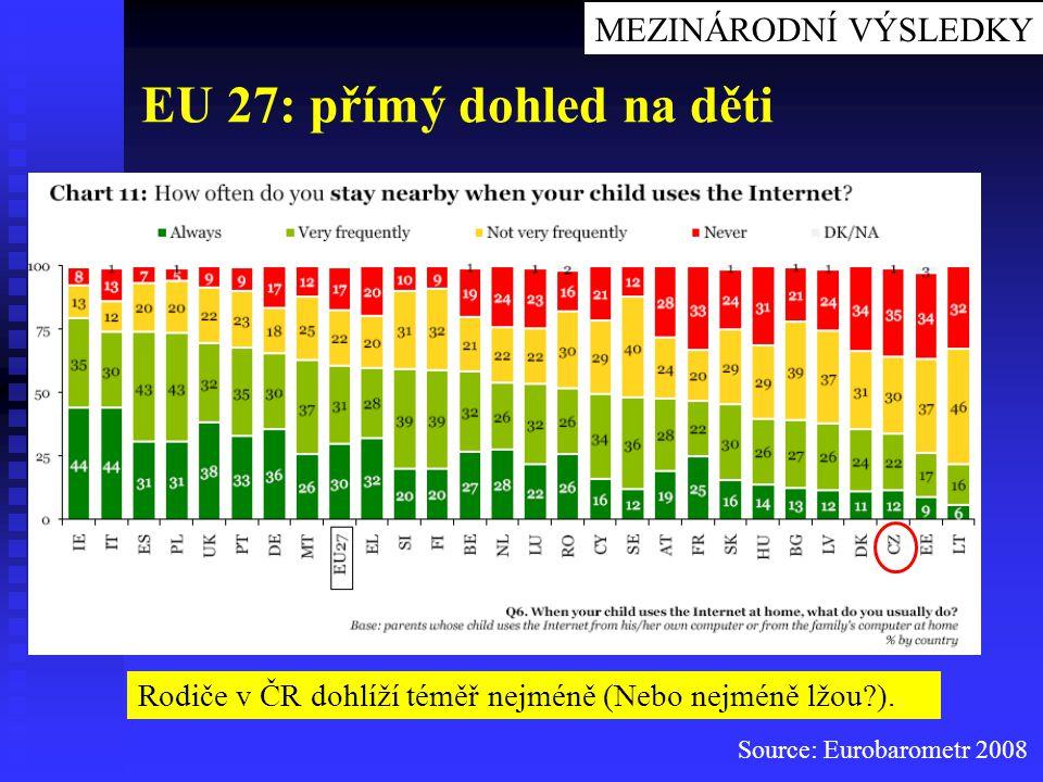 EU 27: přímý dohled na děti