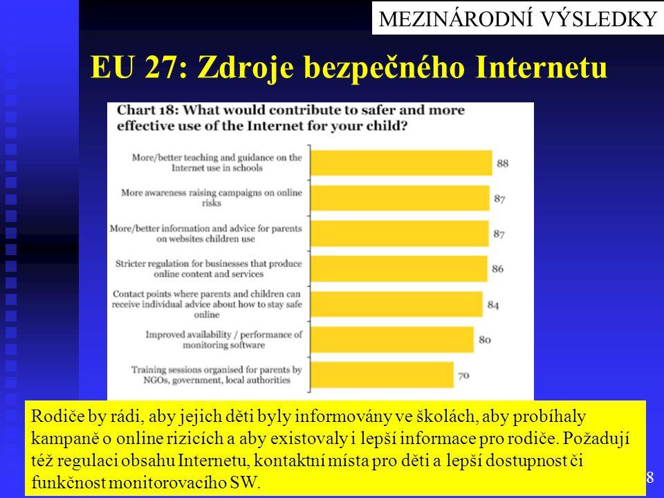 EU 27: Zdroje bezpečného Internetu