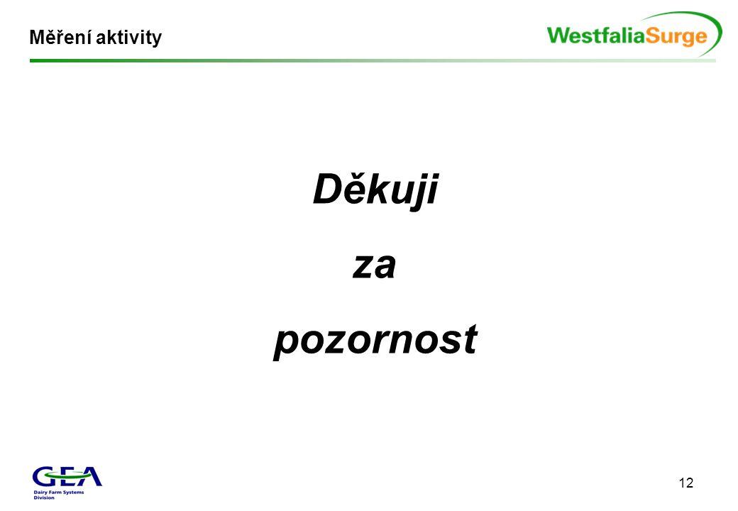 Měření aktivity Děkuji za pozornost