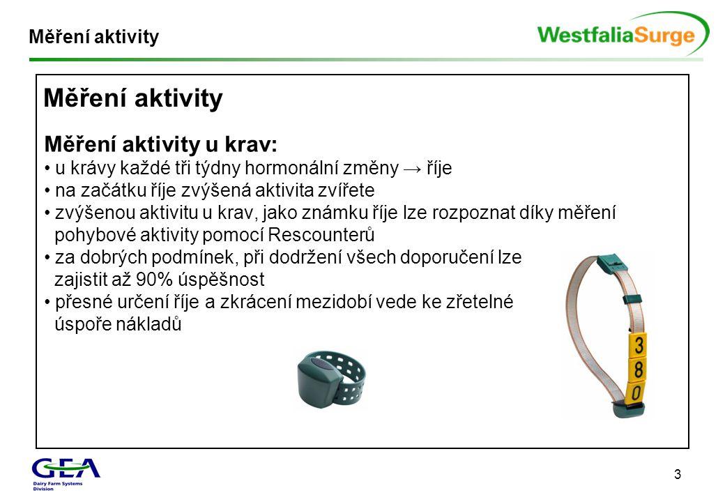 Měření aktivity Měření aktivity u krav: Měření aktivity