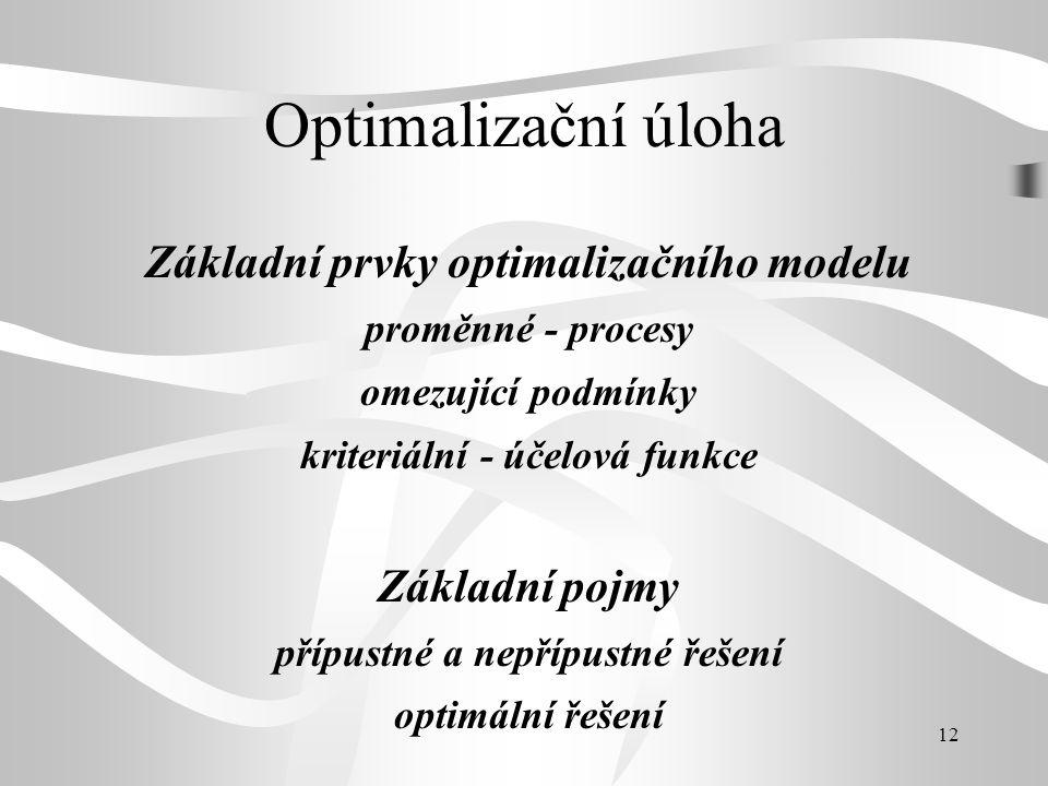 Optimalizační úloha Základní prvky optimalizačního modelu