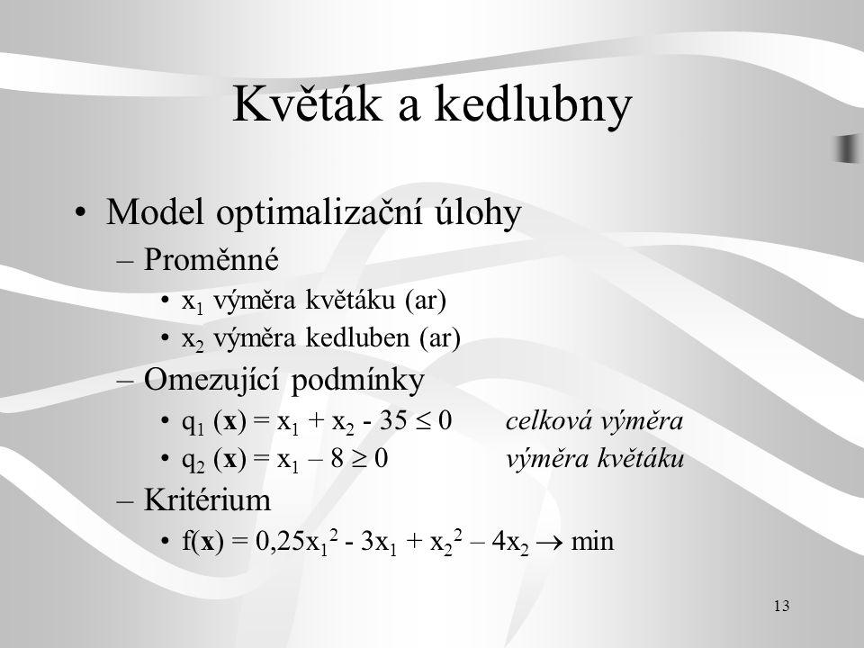 Květák a kedlubny Model optimalizační úlohy Proměnné