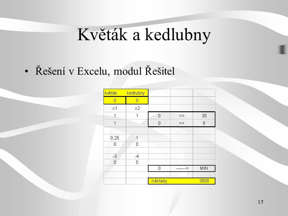 Květák a kedlubny Řešení v Excelu, modul Řešitel
