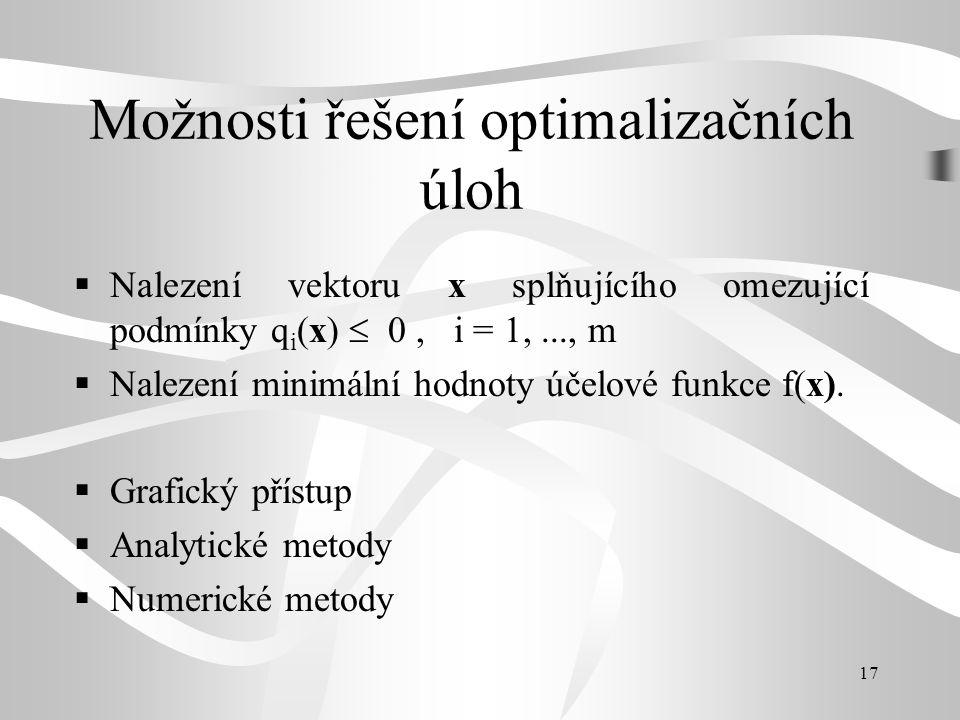 Možnosti řešení optimalizačních úloh