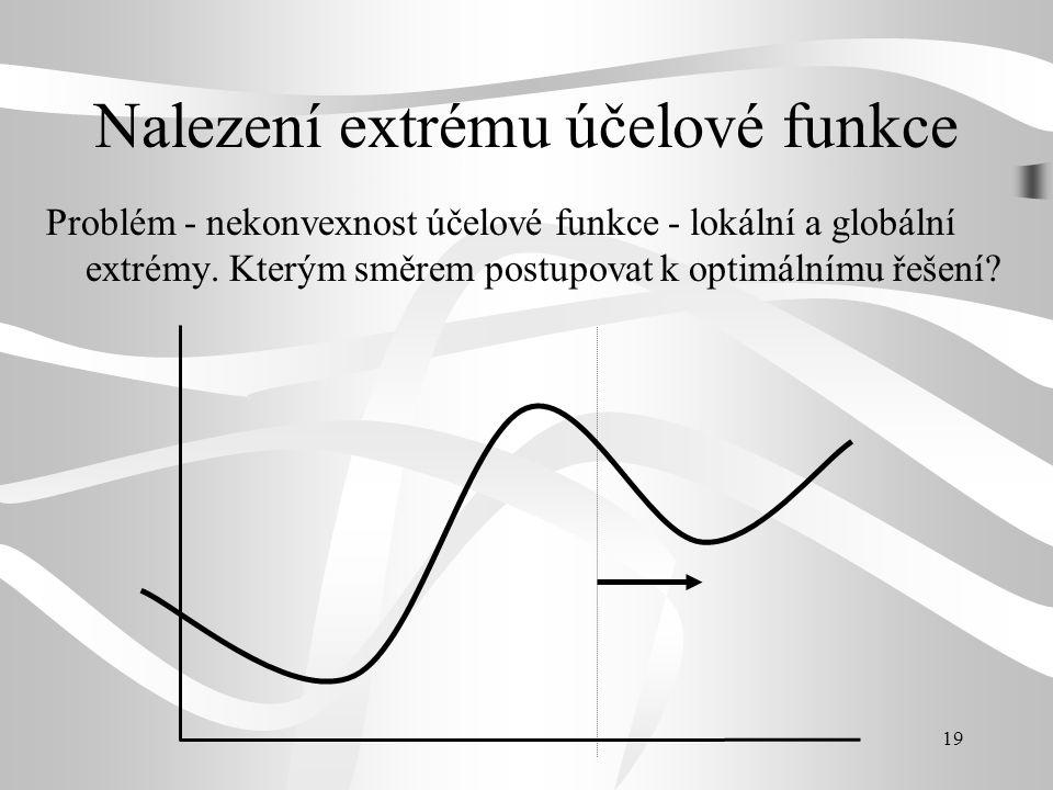 Nalezení extrému účelové funkce