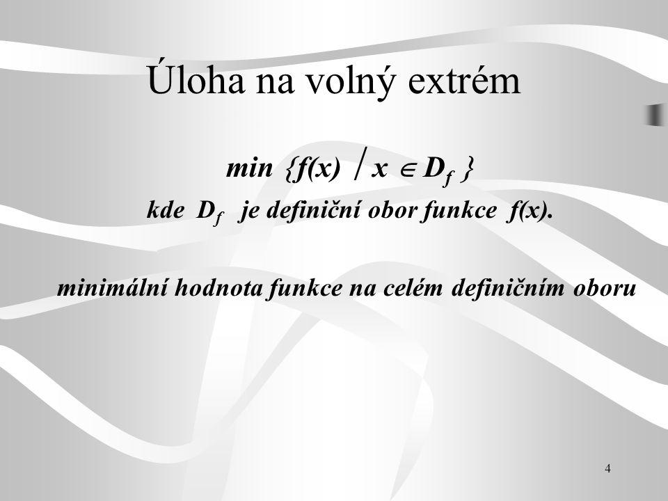 kde Df je definiční obor funkce f(x).