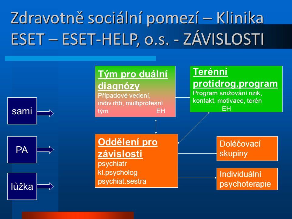 Zdravotně sociální pomezí – Klinika ESET – ESET-HELP, o. s