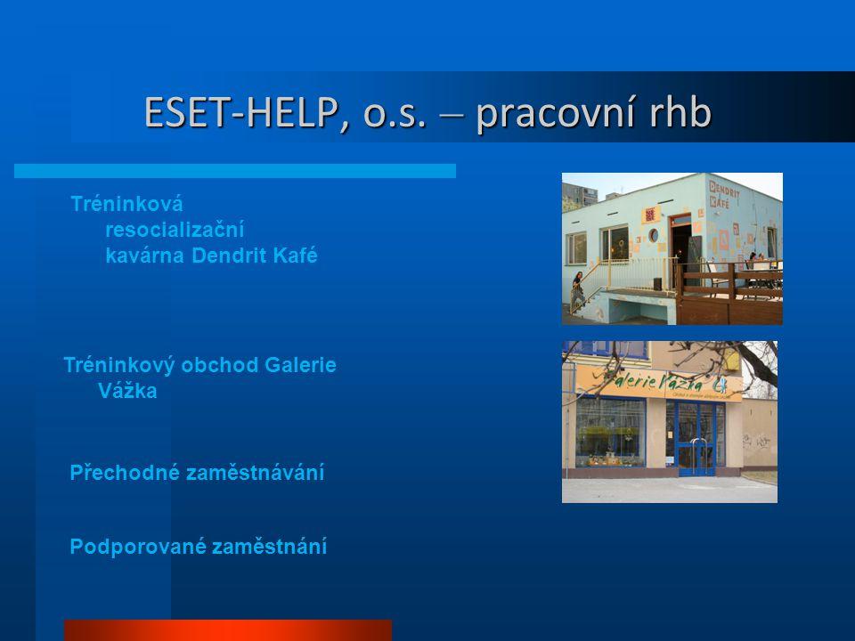 ESET-HELP, o.s. – pracovní rhb