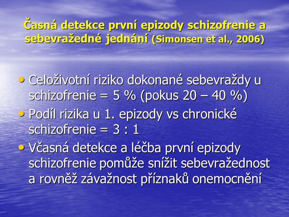 Podíl rizika u 1. epizody vs chronické schizofrenie = 3 : 1