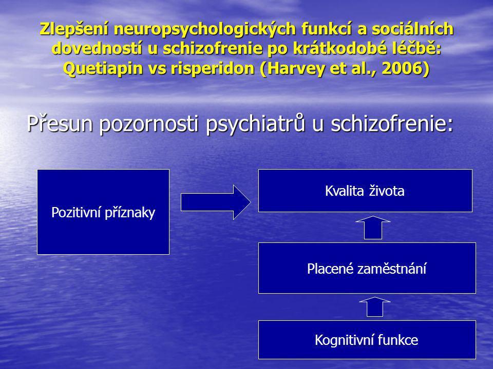 Přesun pozornosti psychiatrů u schizofrenie: