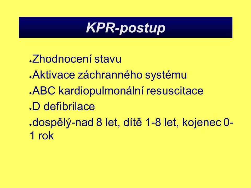 KPR-postup Zhodnocení stavu Aktivace záchranného systému