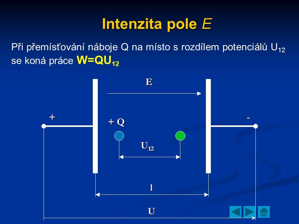 Intenzita pole E Při přemísťování náboje Q na místo s rozdílem potenciálů U12 se koná práce W=QU12.