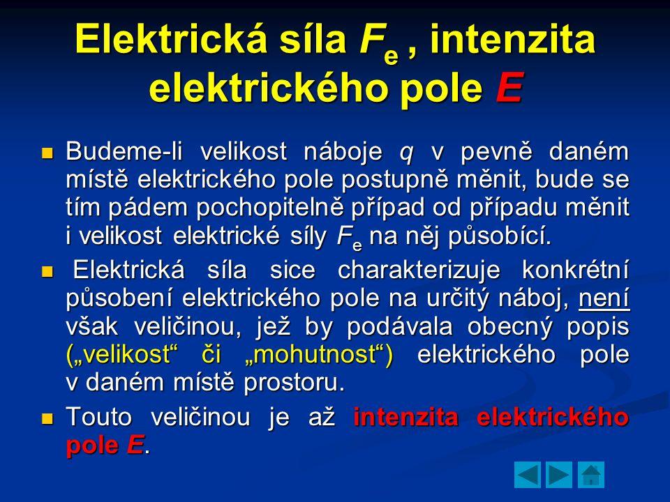Elektrická síla Fe , intenzita elektrického pole E