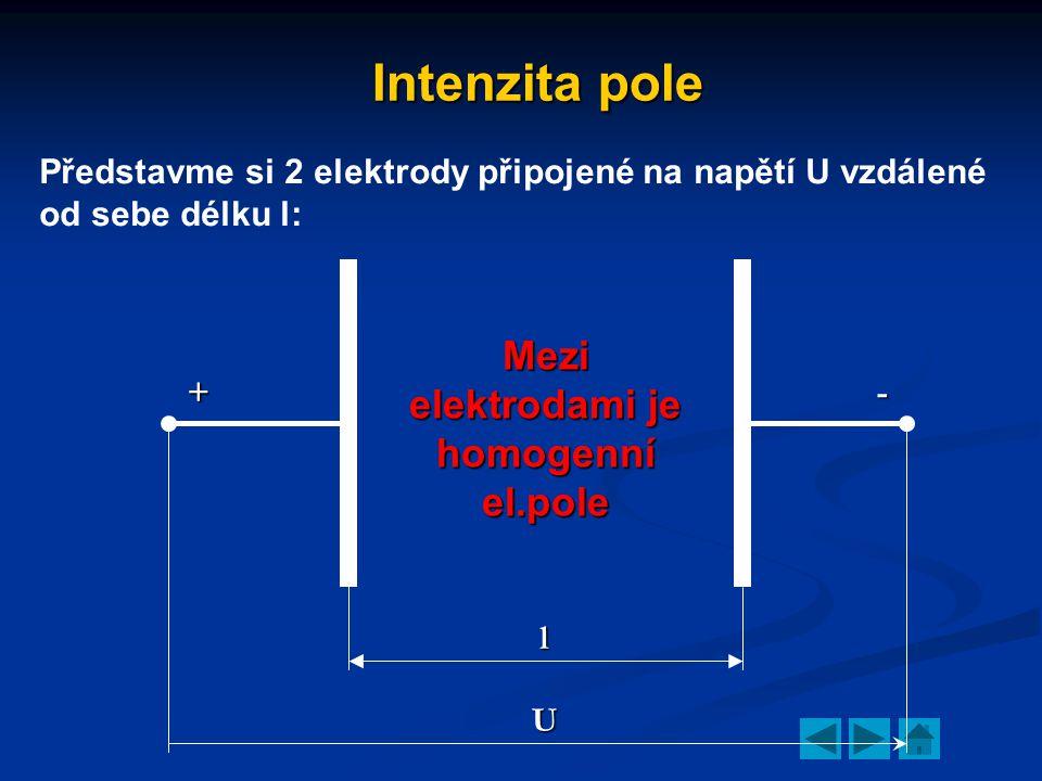 Mezi elektrodami je homogenní el.pole