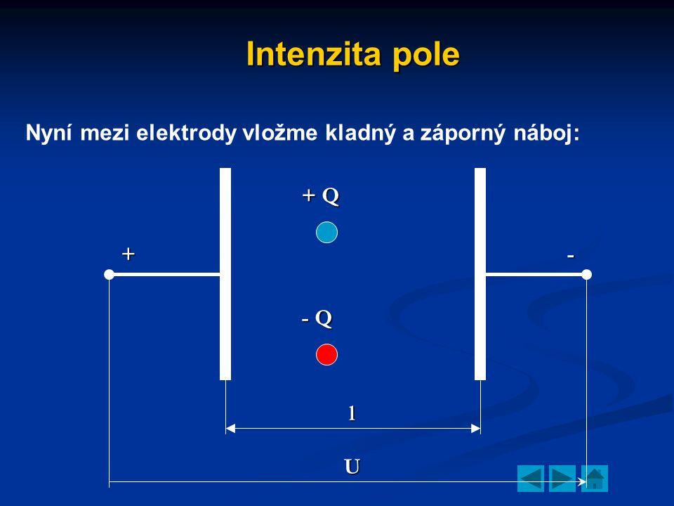 Intenzita pole Nyní mezi elektrody vložme kladný a záporný náboj: + Q