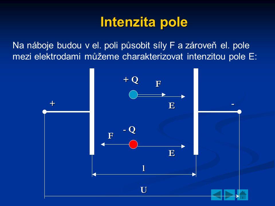 Intenzita pole Na náboje budou v el. poli působit síly F a zároveň el. pole mezi elektrodami můžeme charakterizovat intenzitou pole E: