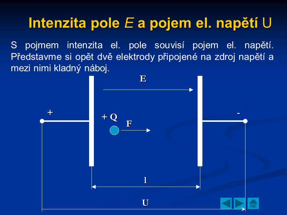 Intenzita pole E a pojem el. napětí U