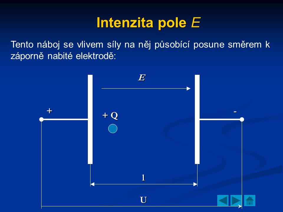 Intenzita pole E Tento náboj se vlivem síly na něj působící posune směrem k záporně nabité elektrodě: