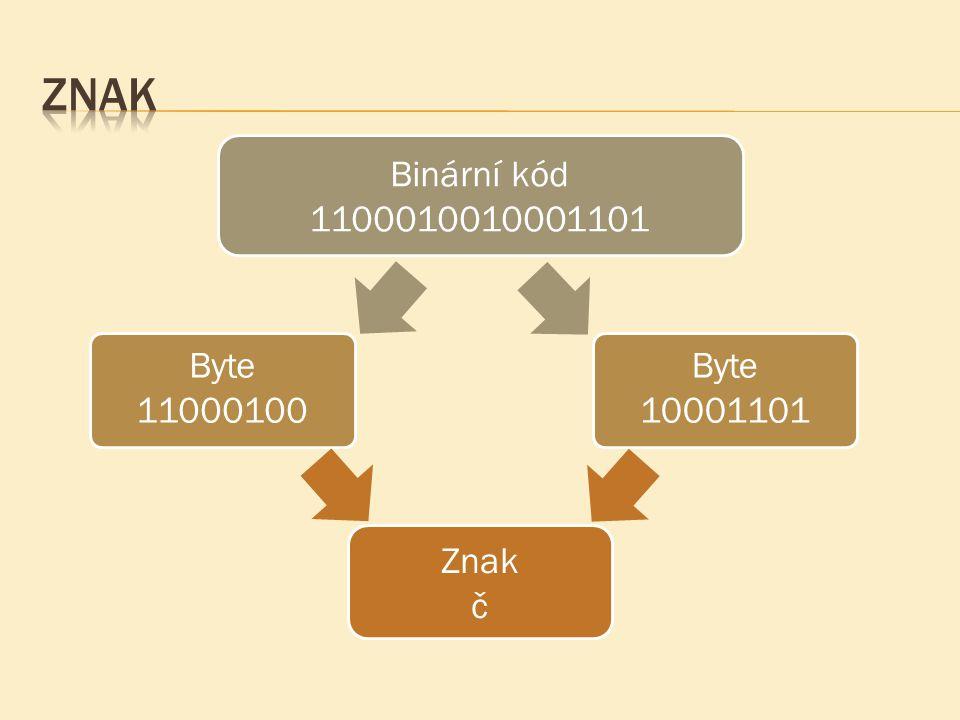 Znak Binární kód 1100010010001101 Byte 11000100 Byte 10001101 Znak č