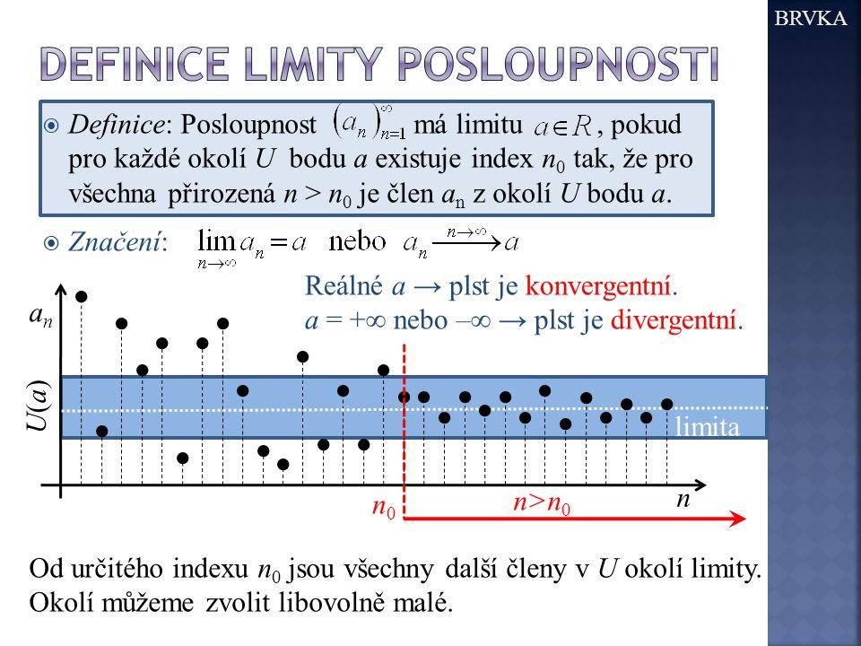 Definice limity posloupnosti