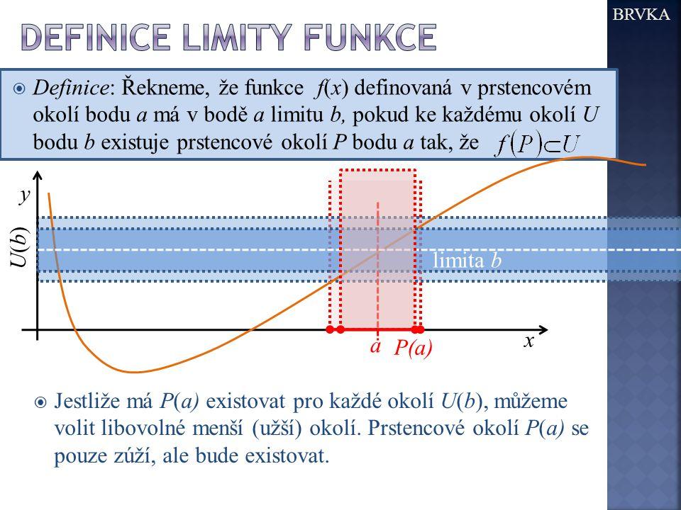Definice limity funkce