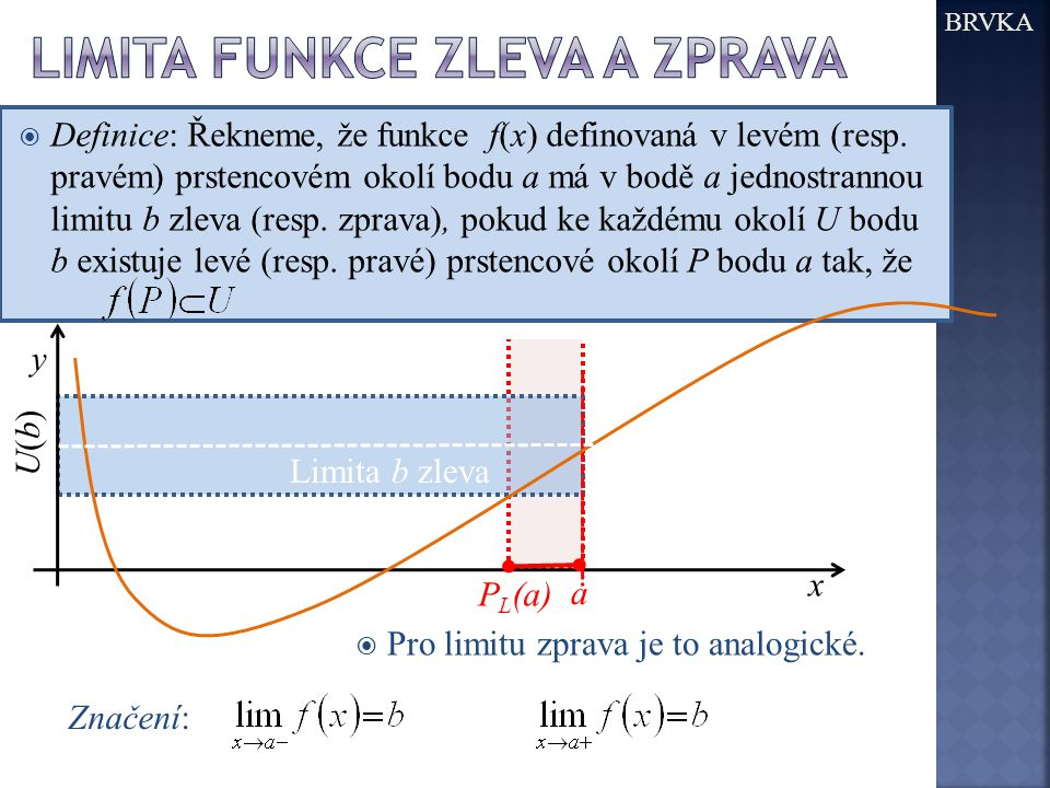 limitA funkce zleva a zprava