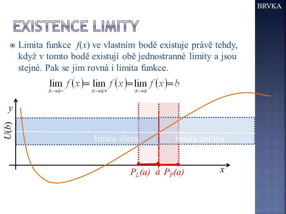 BRVKA Existence limity.