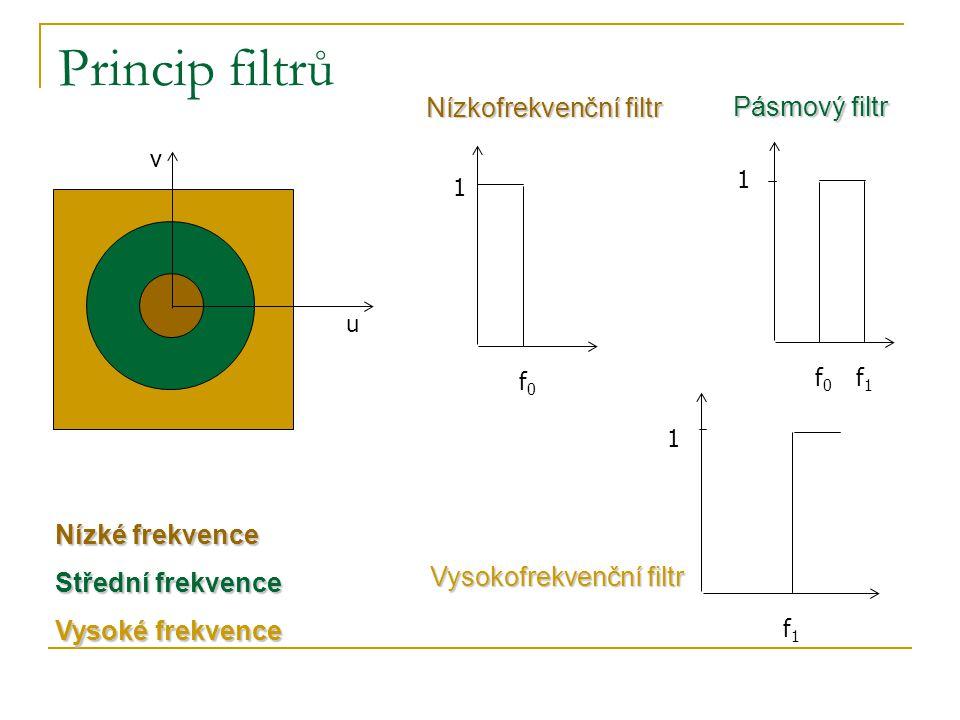 Princip filtrů Nízkofrekvenční filtr Pásmový filtr Nízké frekvence