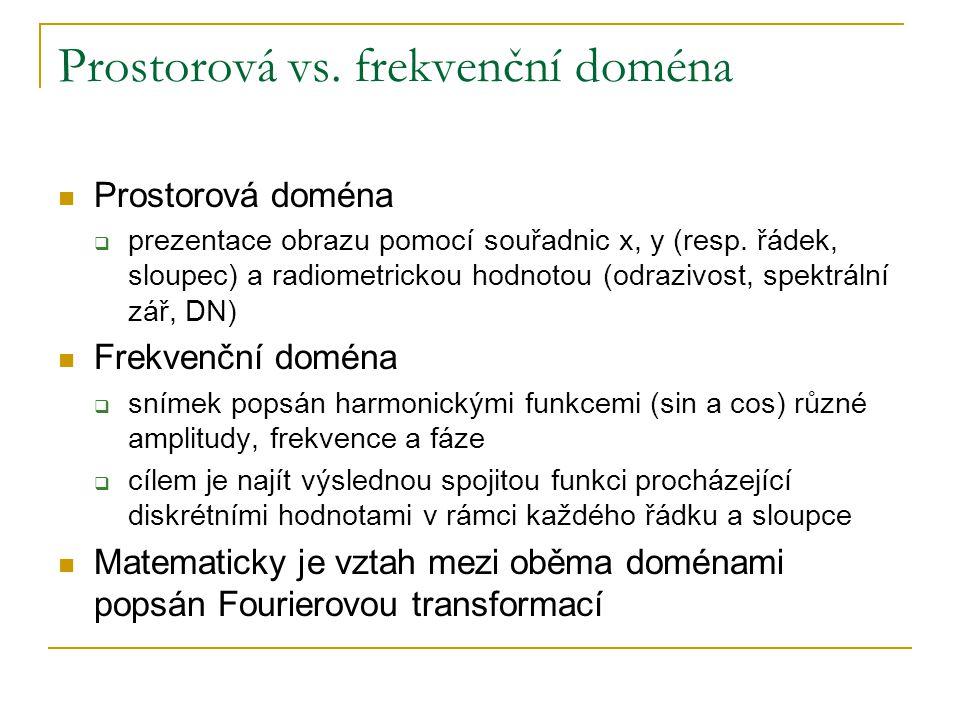 Prostorová vs. frekvenční doména