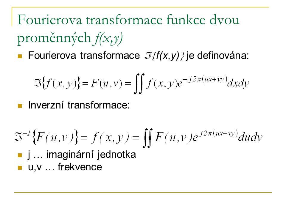 Fourierova transformace funkce dvou proměnných f(x,y)