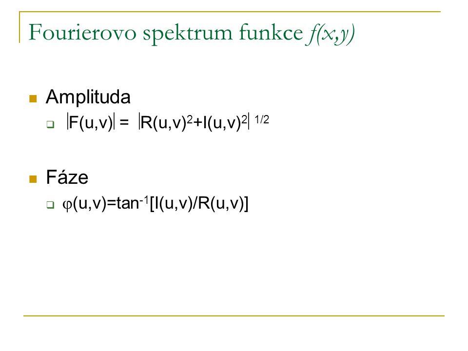 Fourierovo spektrum funkce f(x,y)