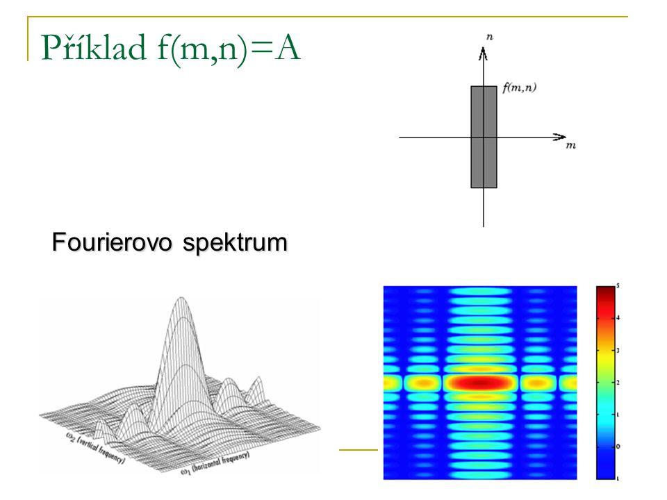 Příklad f(m,n)=A Fourierovo spektrum