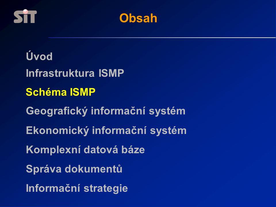 Obsah Úvod Infrastruktura ISMP Geografický informační systém