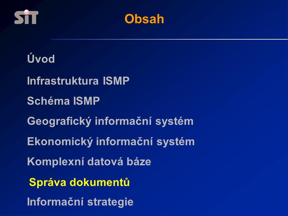 Obsah Úvod Infrastruktura ISMP Schéma ISMP