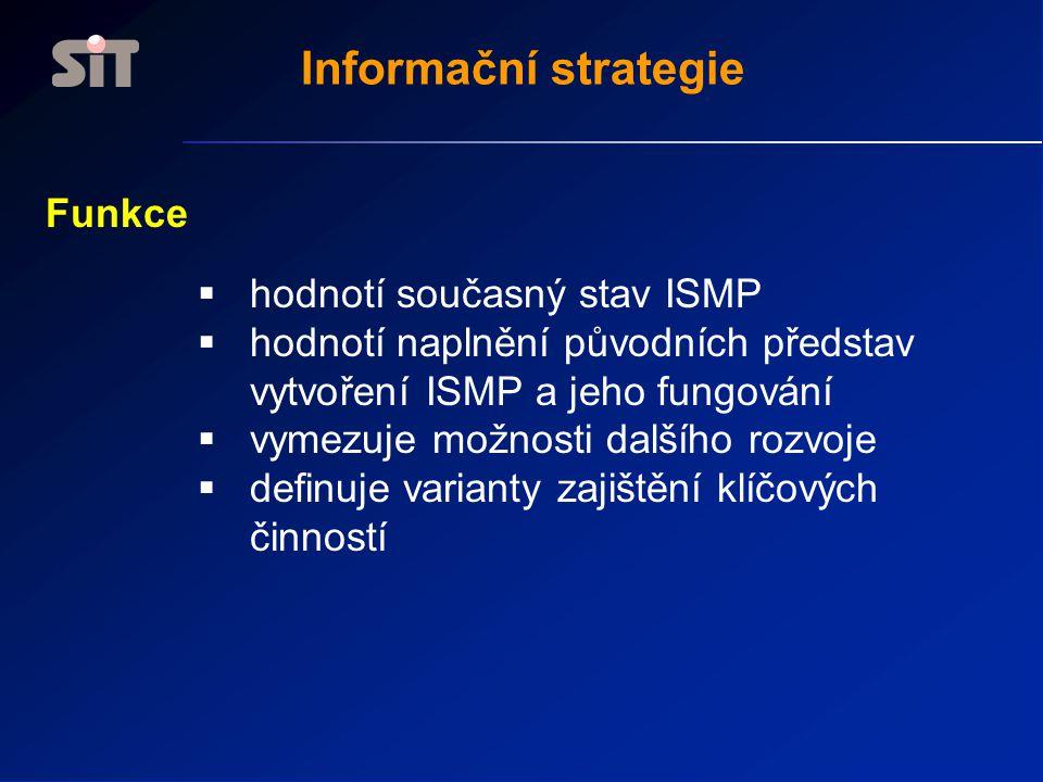 Informační strategie Funkce hodnotí současný stav ISMP