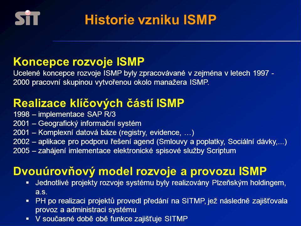 Historie vzniku ISMP Koncepce rozvoje ISMP