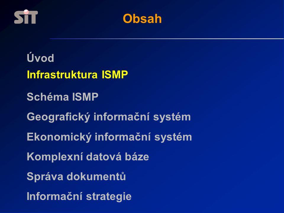 Obsah Úvod Schéma ISMP Infrastruktura ISMP
