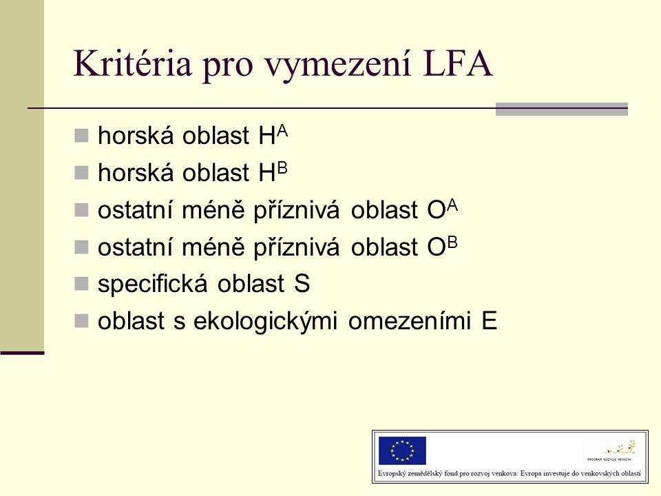Kritéria pro vymezení LFA