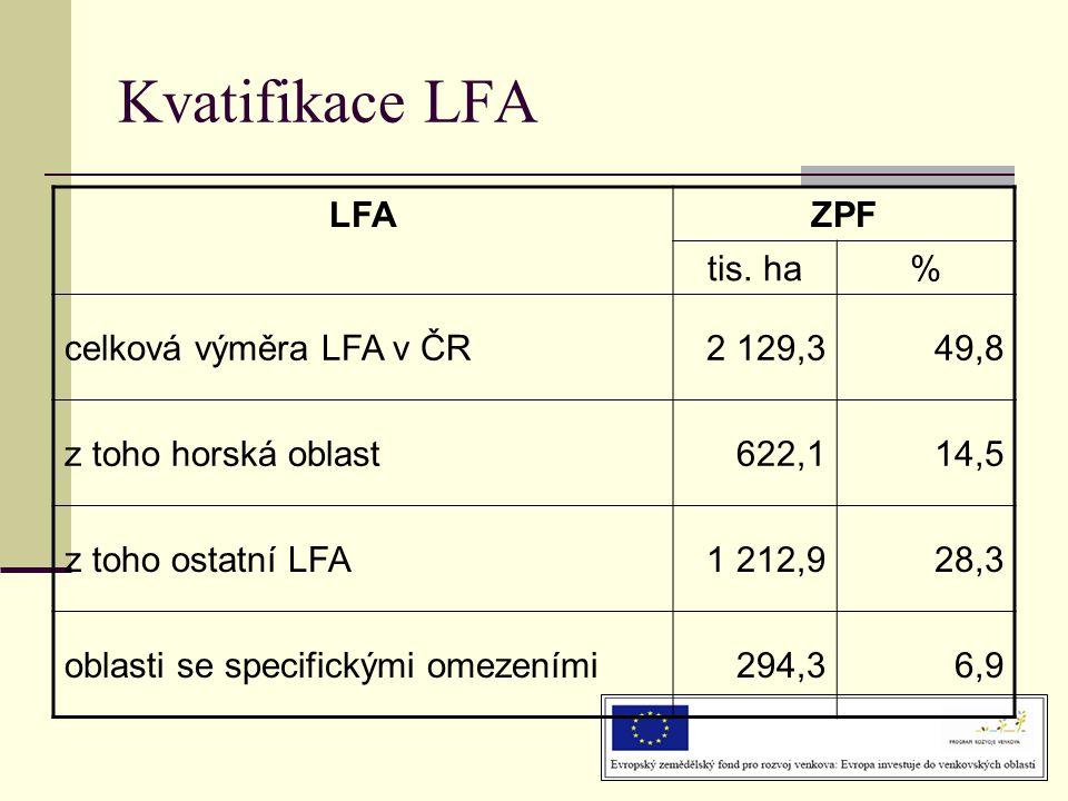 Kvatifikace LFA LFA ZPF tis. ha % celková výměra LFA v ČR 2 129,3 49,8
