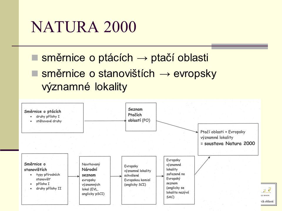 NATURA 2000 směrnice o ptácích → ptačí oblasti