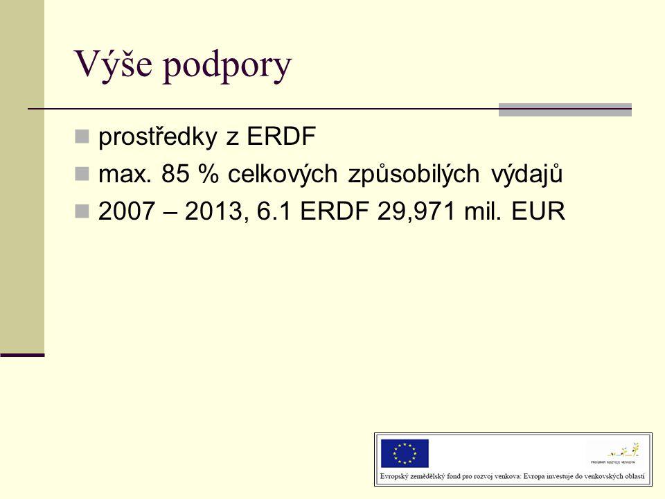 Výše podpory prostředky z ERDF max. 85 % celkových způsobilých výdajů