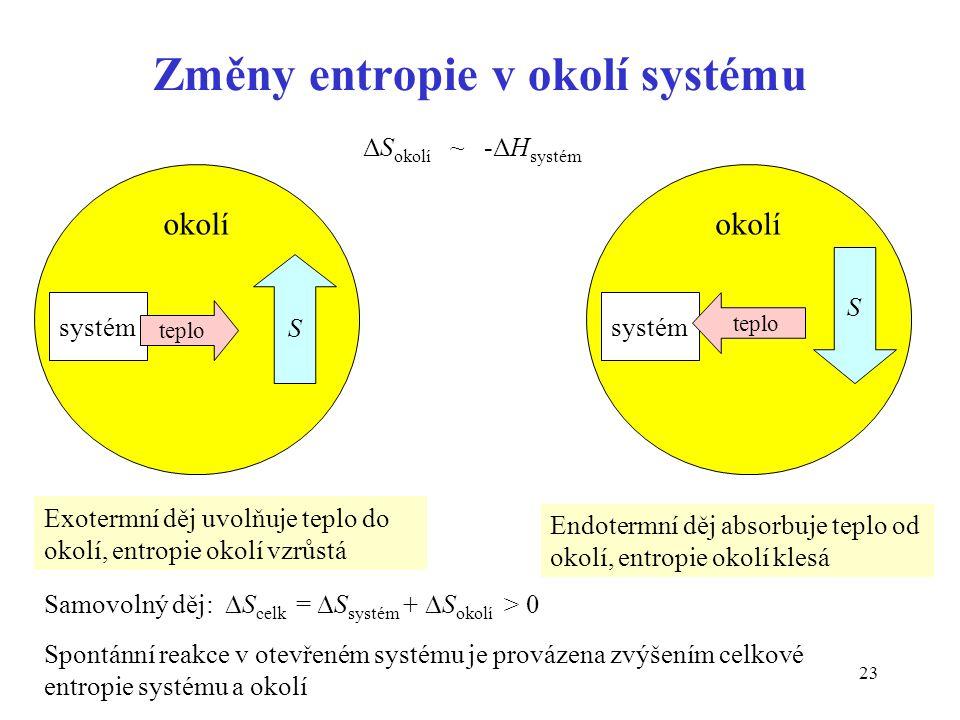 Změny entropie v okolí systému