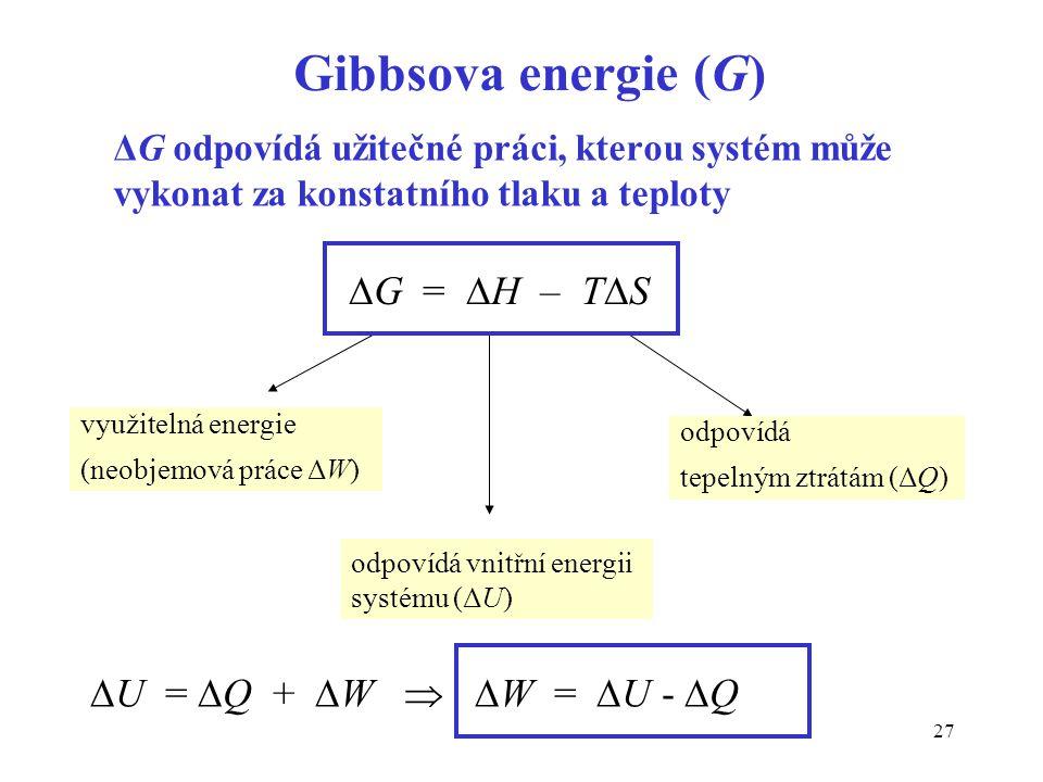 Gibbsova energie (G) G = H – TS U = Q + W  W = U - Q