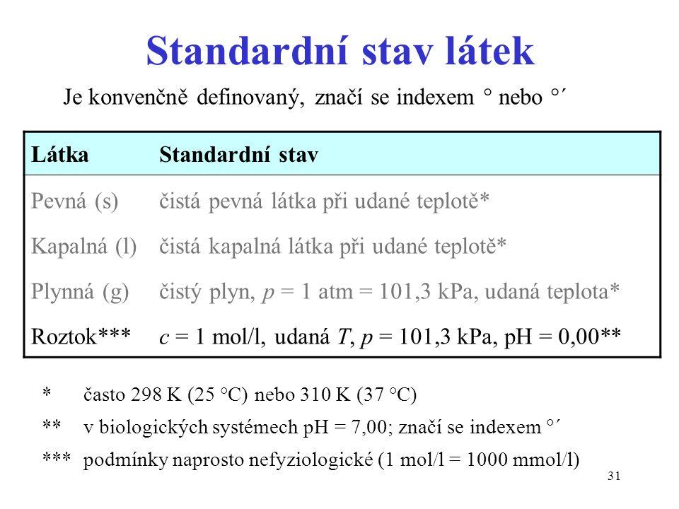 Standardní stav látek Je konvenčně definovaný, značí se indexem  nebo ´ Látka. Standardní stav.