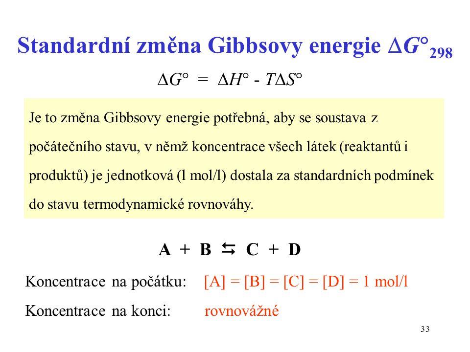 Standardní změna Gibbsovy energie G298