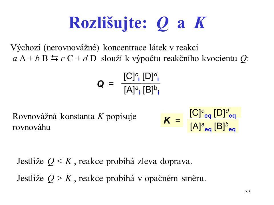 Rozlišujte: Q a K Jestliže Q < K , reakce probíhá zleva doprava.