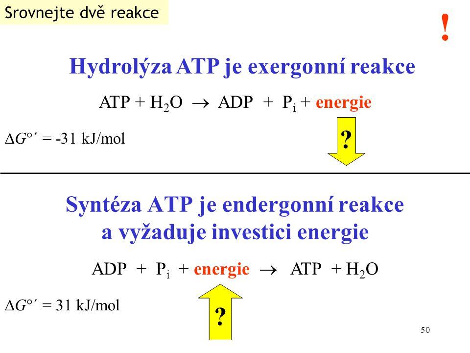 Syntéza ATP je endergonní reakce a vyžaduje investici energie