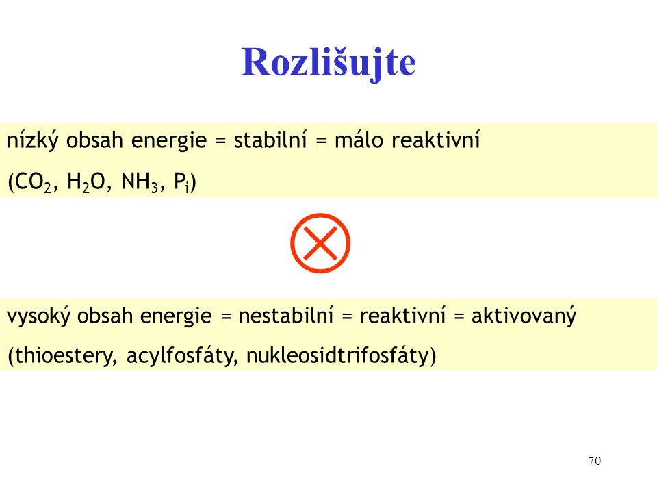  Rozlišujte nízký obsah energie = stabilní = málo reaktivní