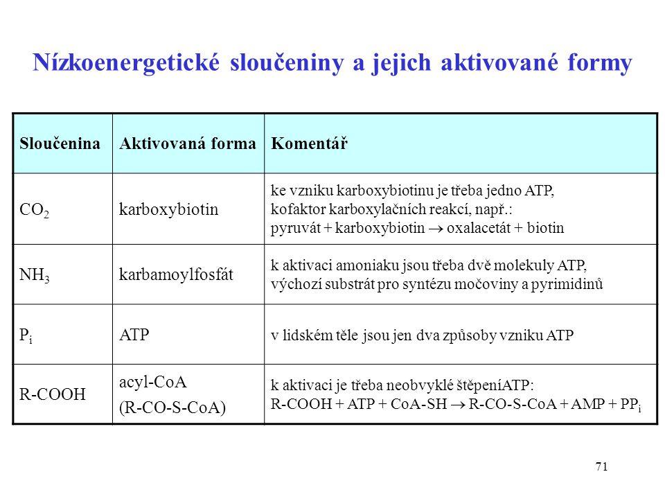 Nízkoenergetické sloučeniny a jejich aktivované formy