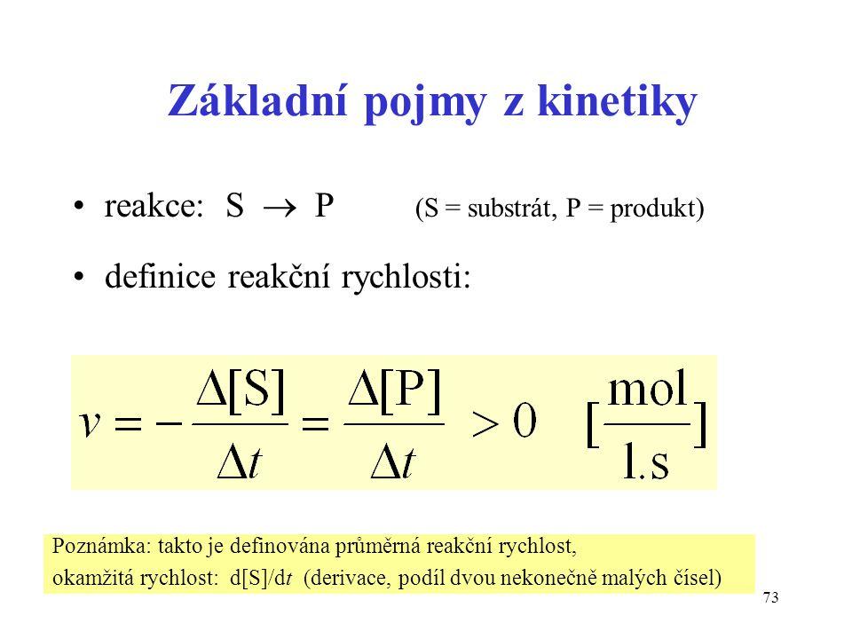 Základní pojmy z kinetiky